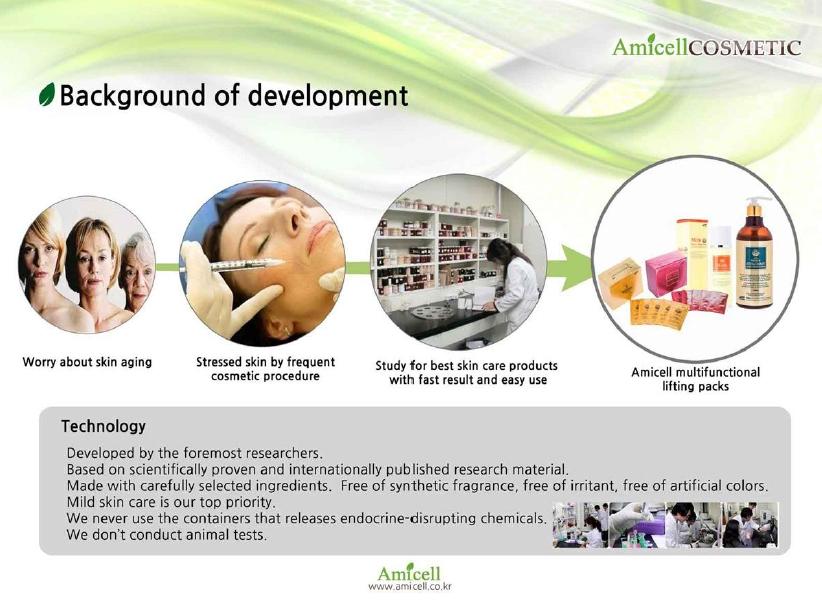 Amicell Primium Therapy Skin Care Anti-Aging, Anti-Wrinkle,Skin Lifting, Skin Firming, Providing Nourishment, Brightening(Whitening), Moisturizing, Pore Caring, Exfoliation, Detox Solution